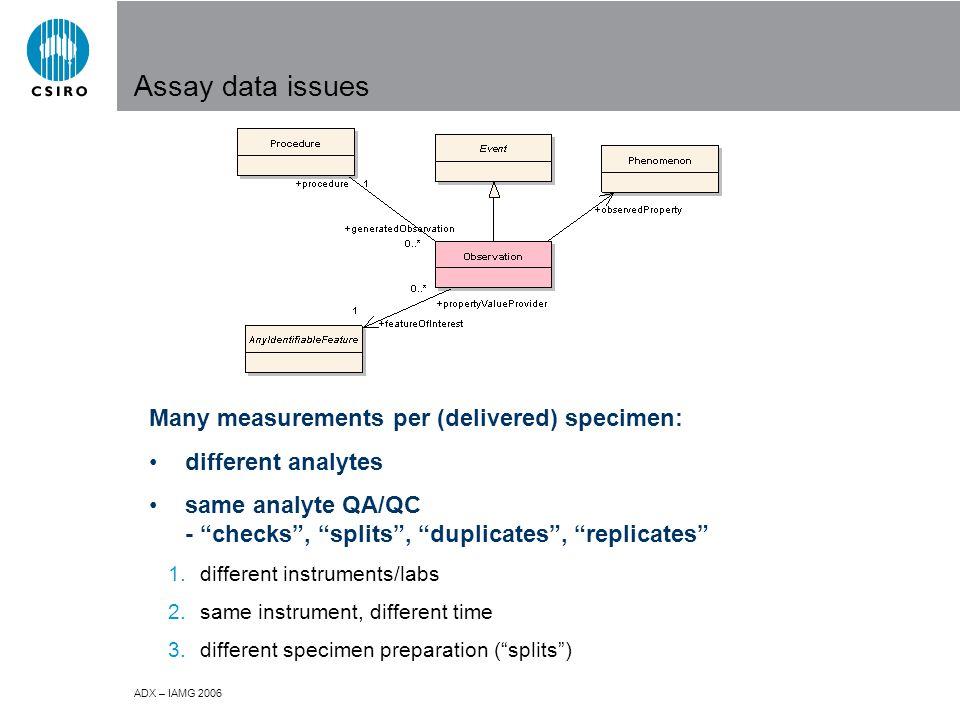 ADX – IAMG 2006 Assay data issues Many measurements per (delivered) specimen: different analytes same analyte QA/QC - checks , splits , duplicates , replicates 1.different instruments/labs 2.same instrument, different time 3.different specimen preparation ( splits )