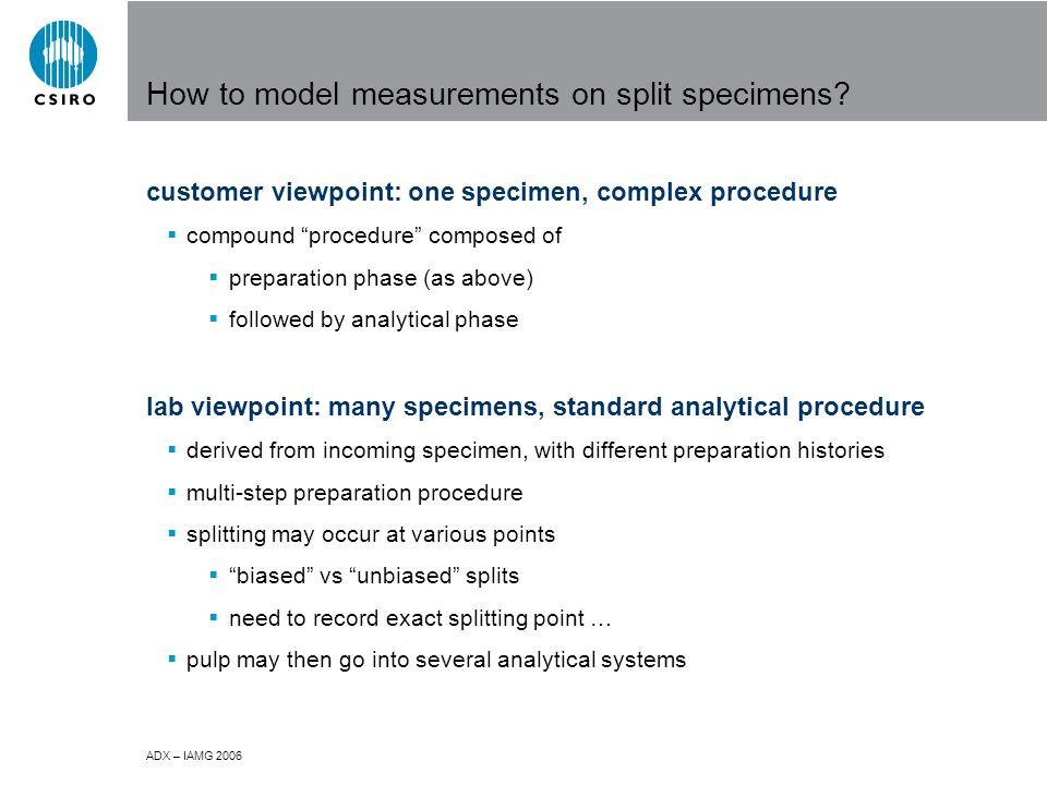 ADX – IAMG 2006 How to model measurements on split specimens.