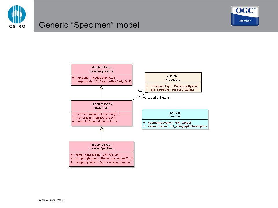ADX – IAMG 2006 Generic Specimen model