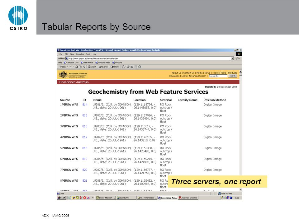 ADX – IAMG 2006 Tabular Reports by Source Three servers, one report