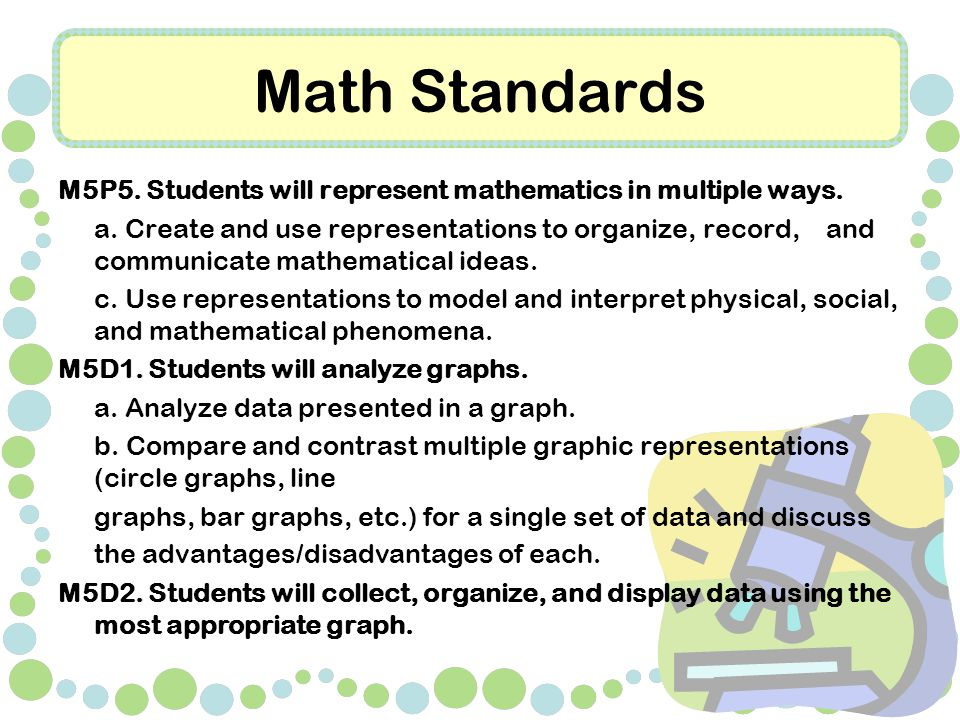 Math Standards M5P5. Students will represent mathematics in multiple ways.