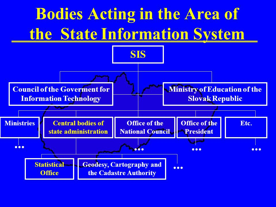Bodies Acting in the Area of the State Information System SIS Council of the Goverment for Information Technology Ministry of Education of the Slovak Republic Central bodies of state administration Office of the National Council Office of the President MinistriesEtc.