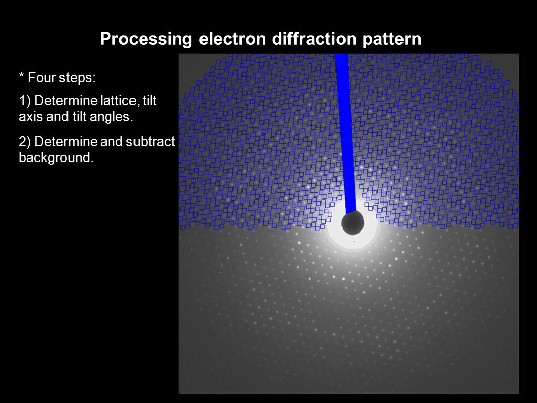 Processing electron diffraction pattern * Four steps: 1) Determine lattice, tilt axis and tilt angles. 2) Determine and subtract background.
