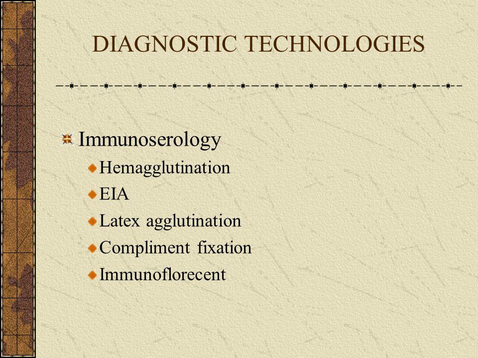 DIAGNOSTIC TECHNOLOGIES Immunoserology Hemagglutination EIA Latex agglutination Compliment fixation Immunoflorecent