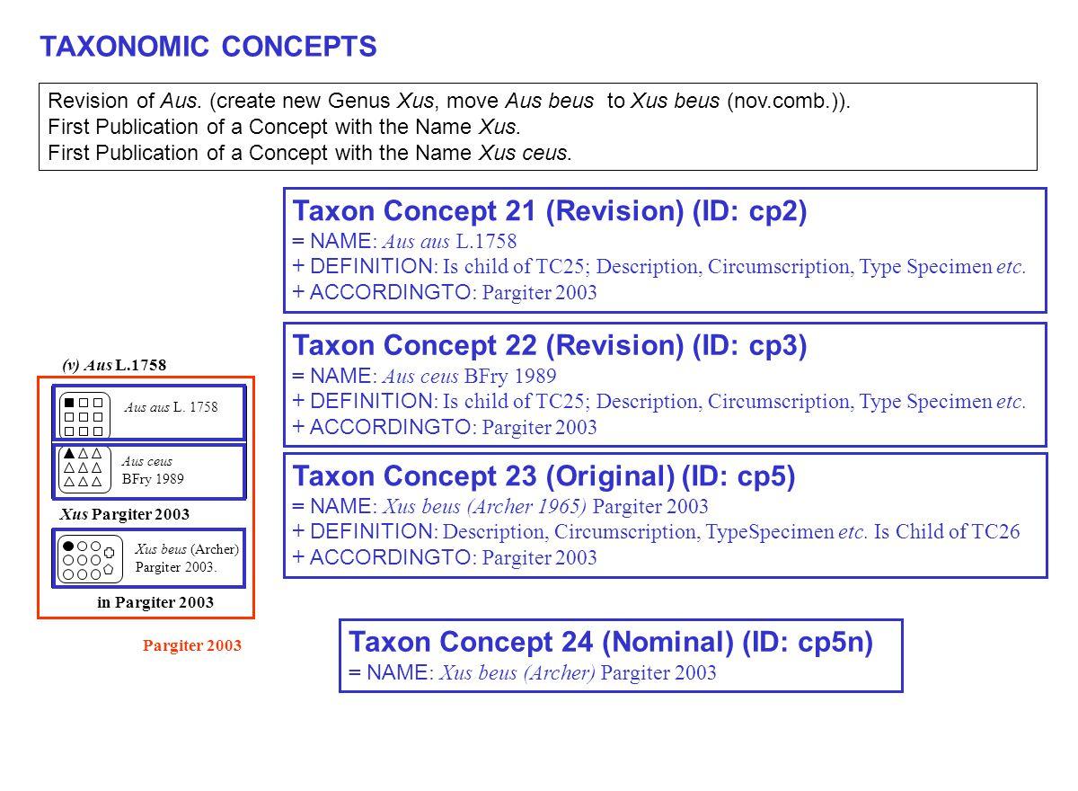 TAXONOMIC CONCEPTS Pargiter 2003 (v) Aus L.1758 Xus Pargiter 2003 Xus beus (Archer) Pargiter 2003.