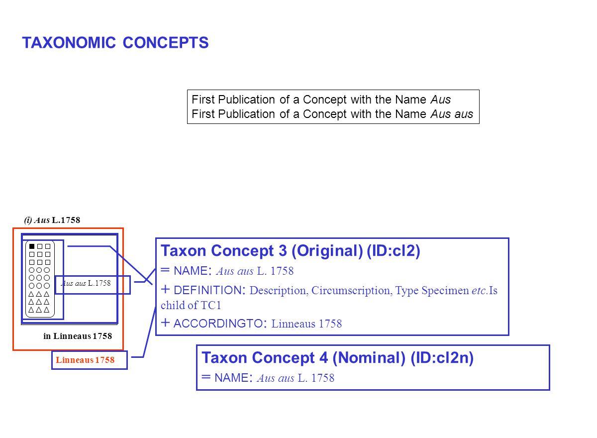 TAXONOMIC CONCEPTS Linneaus 1758 (i) Aus L.1758 in Linneaus 1758 Aus aus L.1758 Taxon Concept 3 (Original) (ID:cl2) = NAME : Aus aus L.