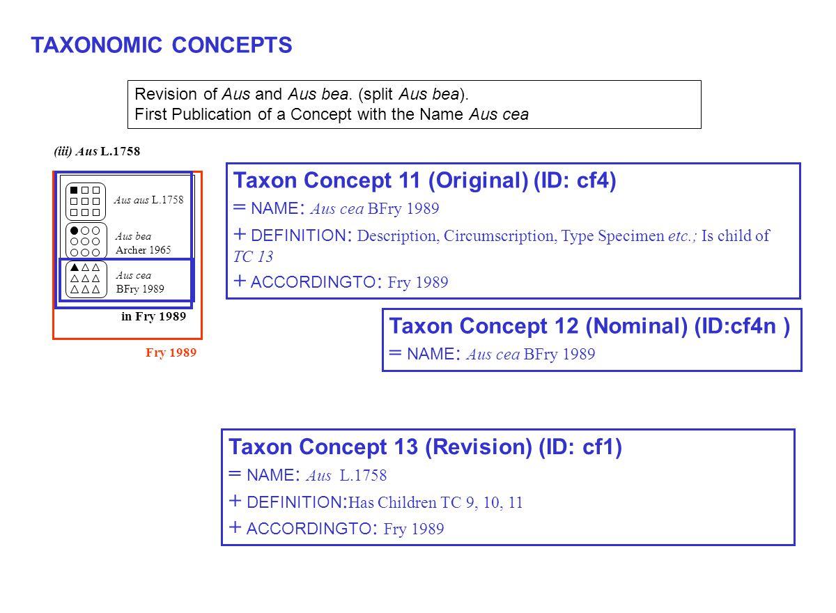 TAXONOMIC CONCEPTS Fry 1989 Aus aus L.1758 Aus bea Archer 1965 Aus cea BFry 1989 (iii) Aus L.1758 in Fry 1989 Revision of Aus and Aus bea.