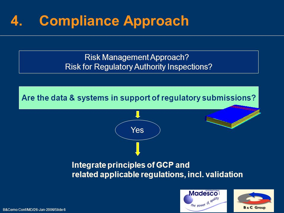 B&Cemo Conf/MD/26-Jan-2006/Slide 6 4.Compliance Approach Risk Management Approach.