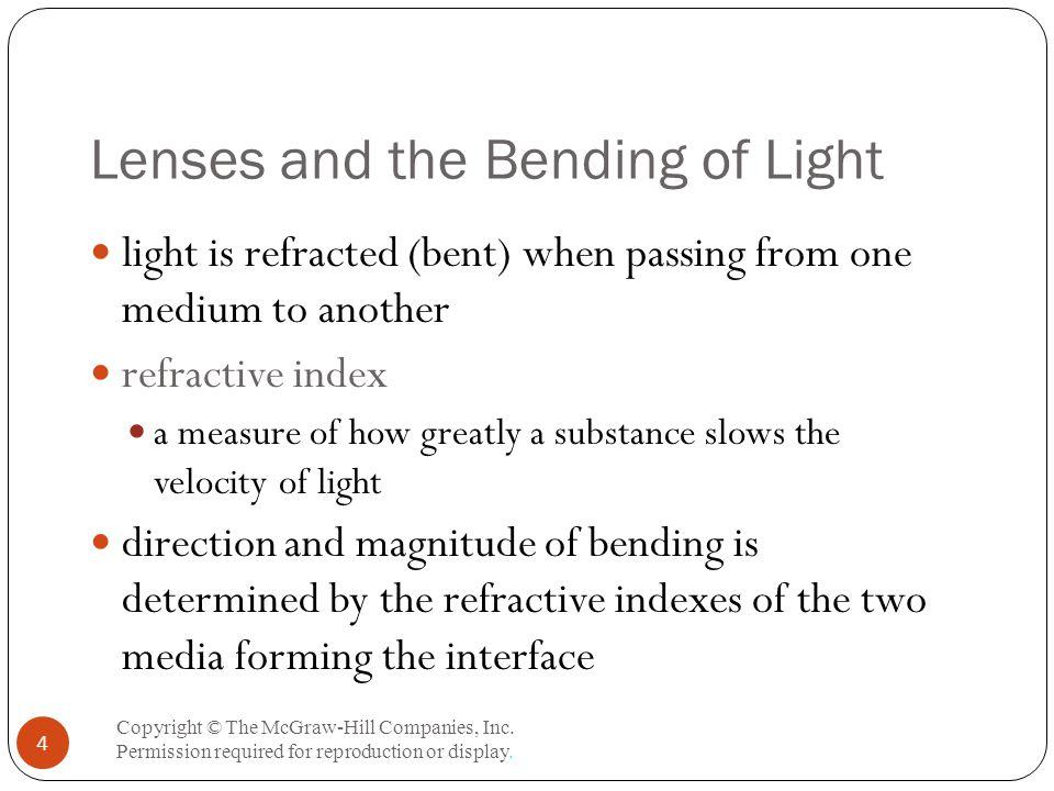 Lenses Copyright © The McGraw-Hill Companies, Inc.