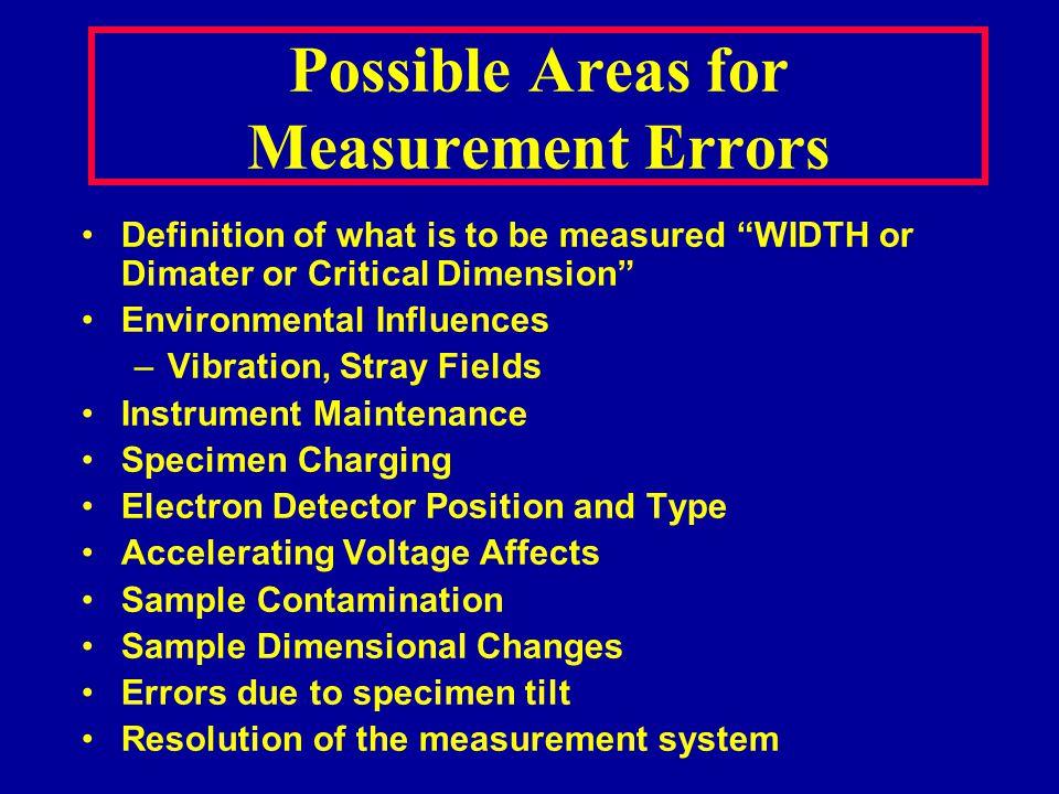 Measurement Data SRM 2090 Prototype.2 µm lines –Maximum = 0.205 µm –Minimum = 0.198 µm –Mean = 0.202 µm –3σ - 0.006 µm (1σ - 0.002 µm = 100,000x pixel size) 50 µm lines –Maximum = 50.440 µm –Minimum = 50.280 µm –Mean = 50.370 µm –3σ - 0.136 µm (1σ - 0.045 µm = 5,000x pixel size)