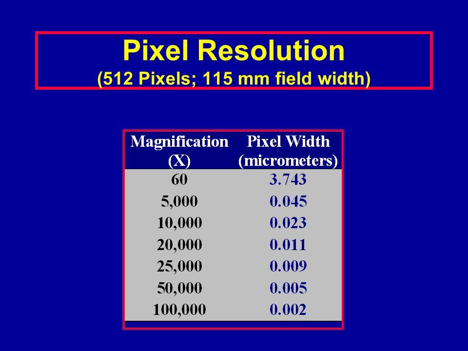 Pixel Resolution (512 Pixels; 115 mm field width)