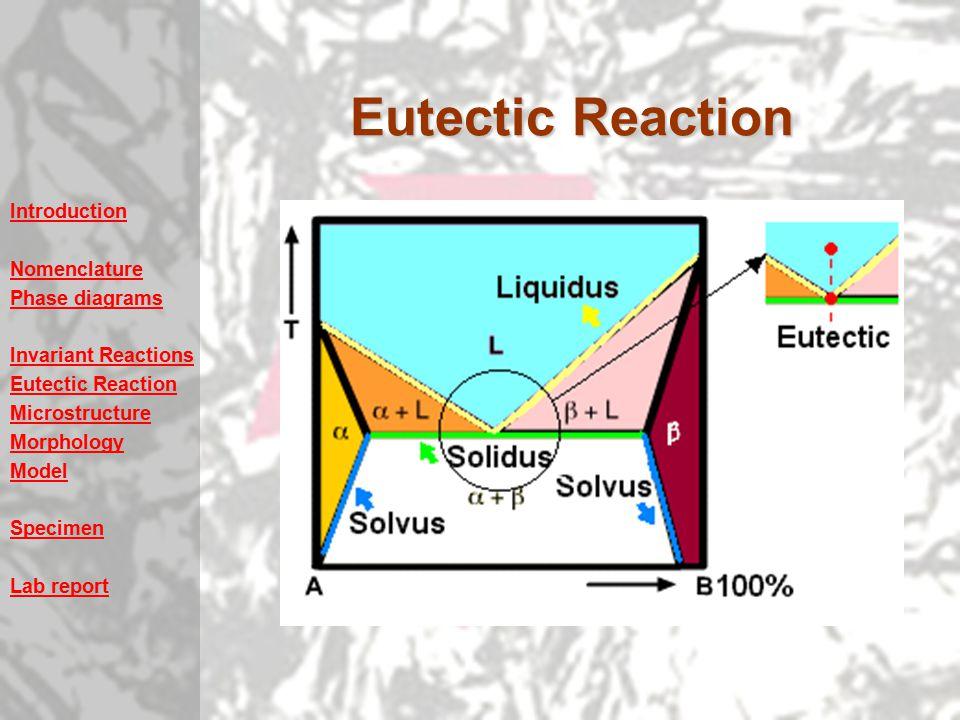 Introduction Nomenclature Phase diagrams Invariant Reactions Eutectic Reaction Microstructure Morphology Model Specimen Lab report Eutectic Reaction