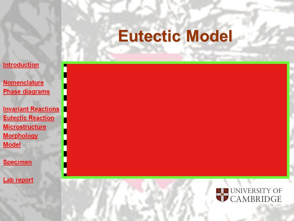 Introduction Nomenclature Phase diagrams Invariant Reactions Eutectic Reaction Microstructure Morphology Model Specimen Lab report Eutectic Model