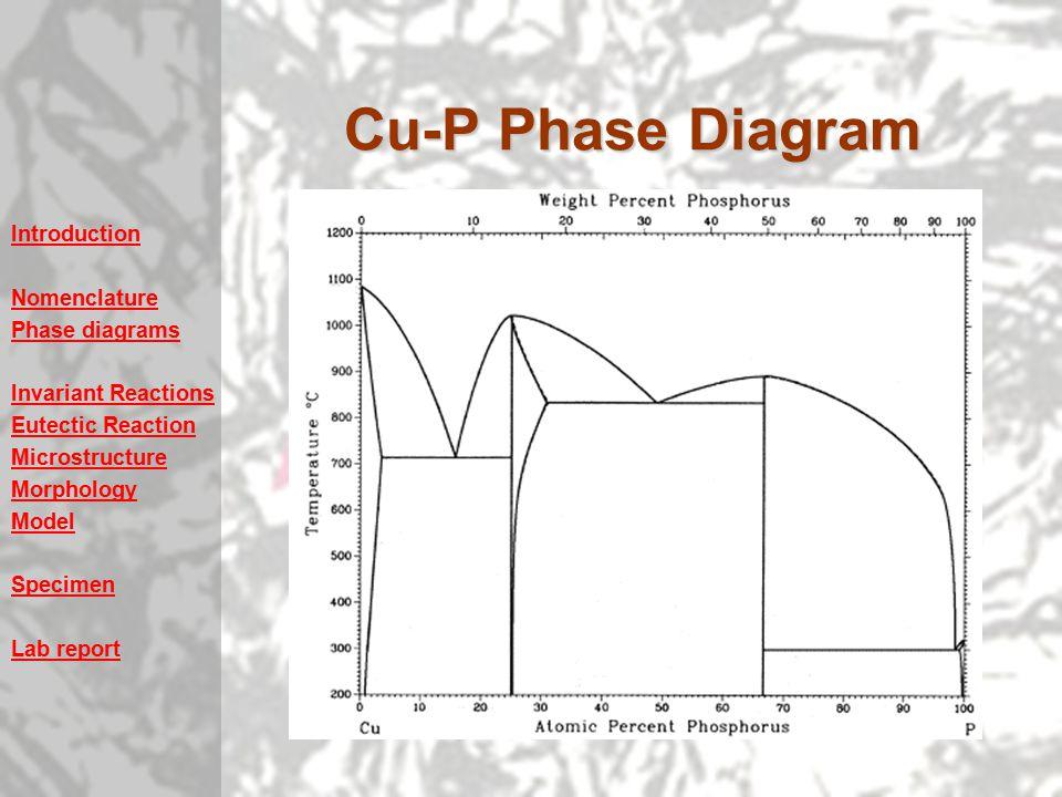 Introduction Nomenclature Phase diagrams Invariant Reactions Eutectic Reaction Microstructure Morphology Model Specimen Lab report Cu-P Phase Diagram