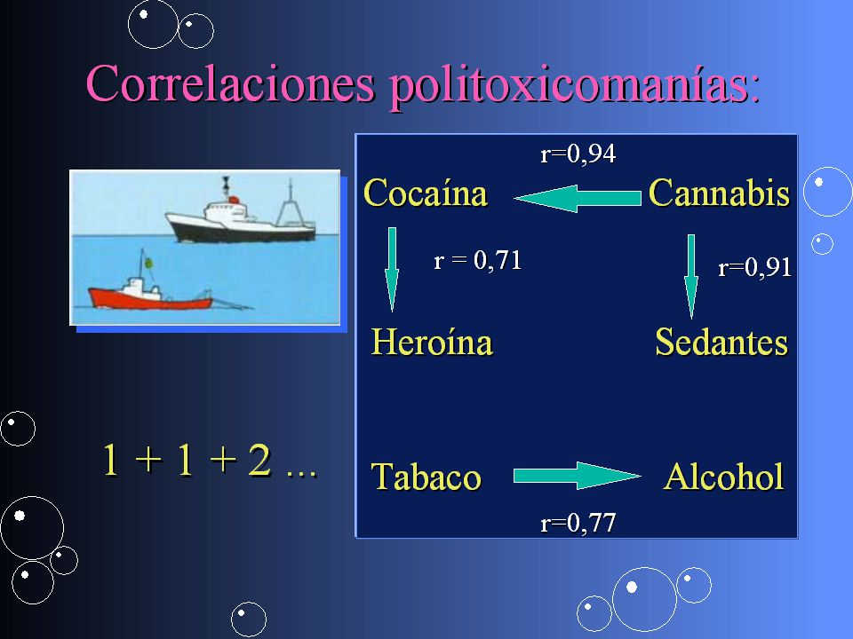 International Recomendations Identify drug & alcohol problems (Research...).