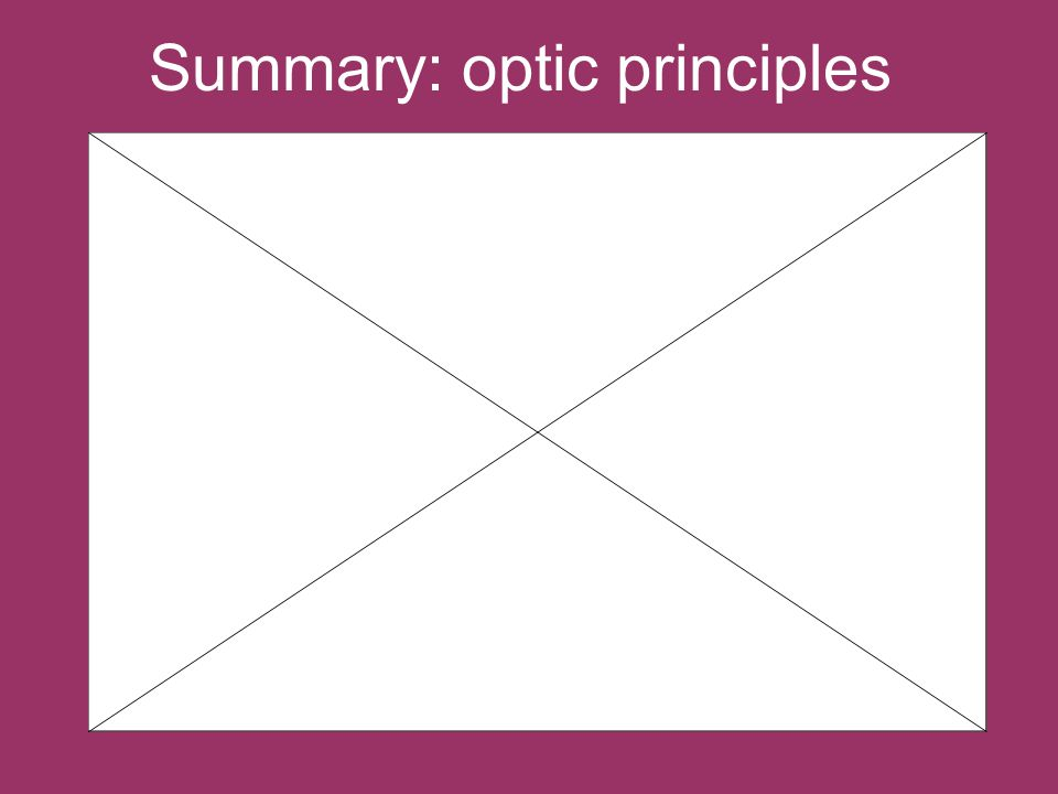 Summary: optic principles