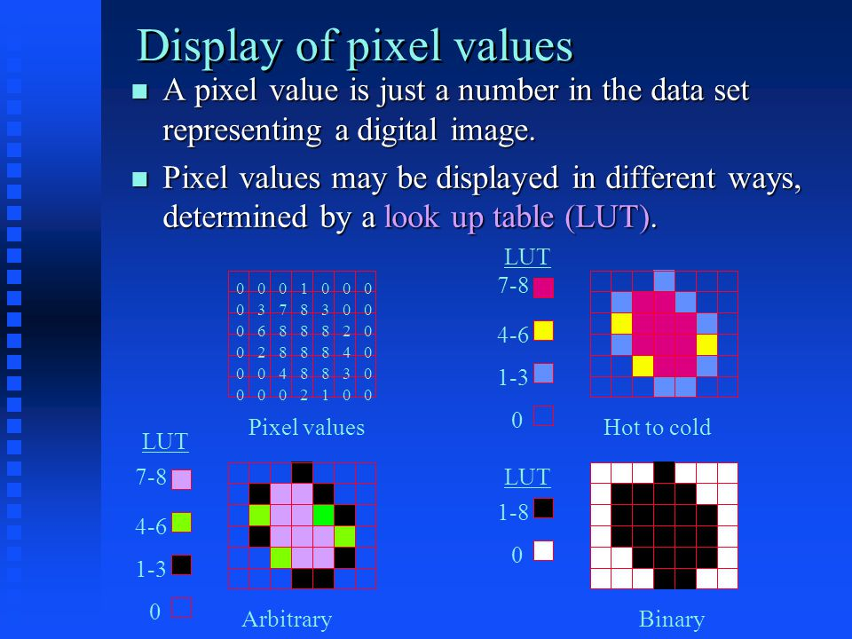 Display of pixel values A pixel value is just a number in the data set representing a digital image.