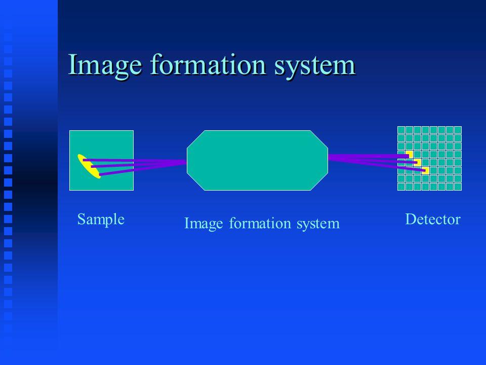 Image formation system Sample Image formation system Detector