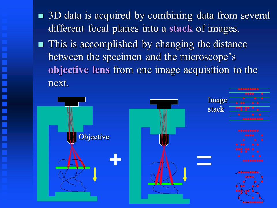 3D data is acquired by combining data from several different focal planes into a stack of images.