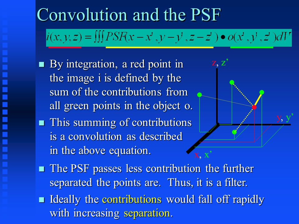 Convolution and the PSF By integration, a red point in the image i is defined by the sum of the contributions from all green points in the object o.