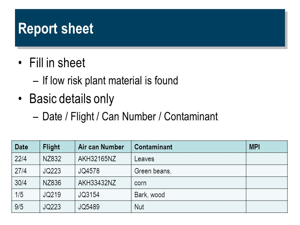 Report sheet Fill in sheet –If low risk plant material is found Basic details only –Date / Flight / Can Number / Contaminant DateFlightAir can NumberContaminantMPI 22/4NZ832AKH32165NZLeaves 27/4JQ223JQ4578Green beans, 30/4NZ836AKH33432NZcorn 1/5JQ219JQ3154Bark, wood 9/5JQ223JQ5489Nut