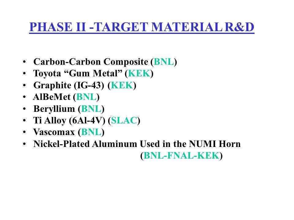 PHASE II -TARGET MATERIAL R&D Carbon-Carbon Composite (BNL) Toyota Gum Metal (KEK) Graphite (IG-43) (KEK) AlBeMet (BNL) Beryllium (BNL) Ti Alloy (6Al-4V) (SLAC) Vascomax (BNL) Nickel-Plated Aluminum Used in the NUMI Horn (BNL-FNAL-KEK)