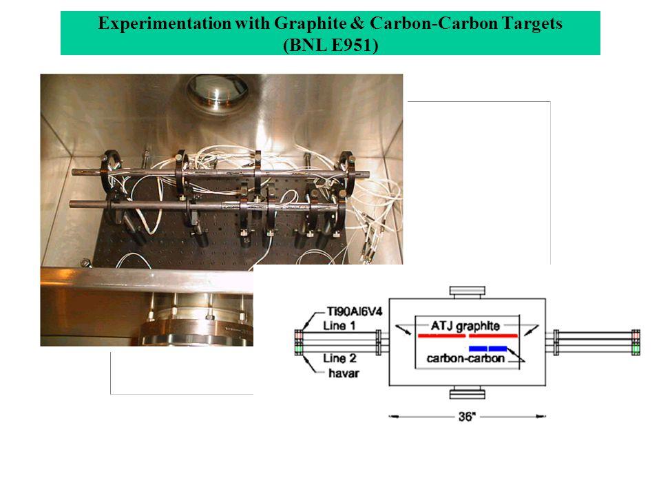 Experimentation with Graphite & Carbon-Carbon Targets (BNL E951)