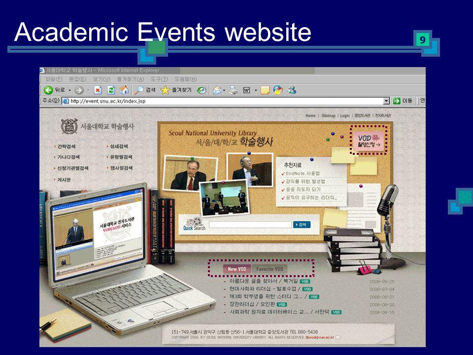 9 Academic Events website