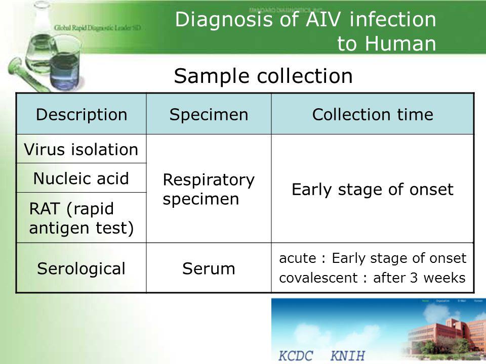 DescriptionSpecimenCollection time Virus isolation Respiratory specimen Early stage of onset Nucleic acid RAT (rapid antigen test) SerologicalSerum ac