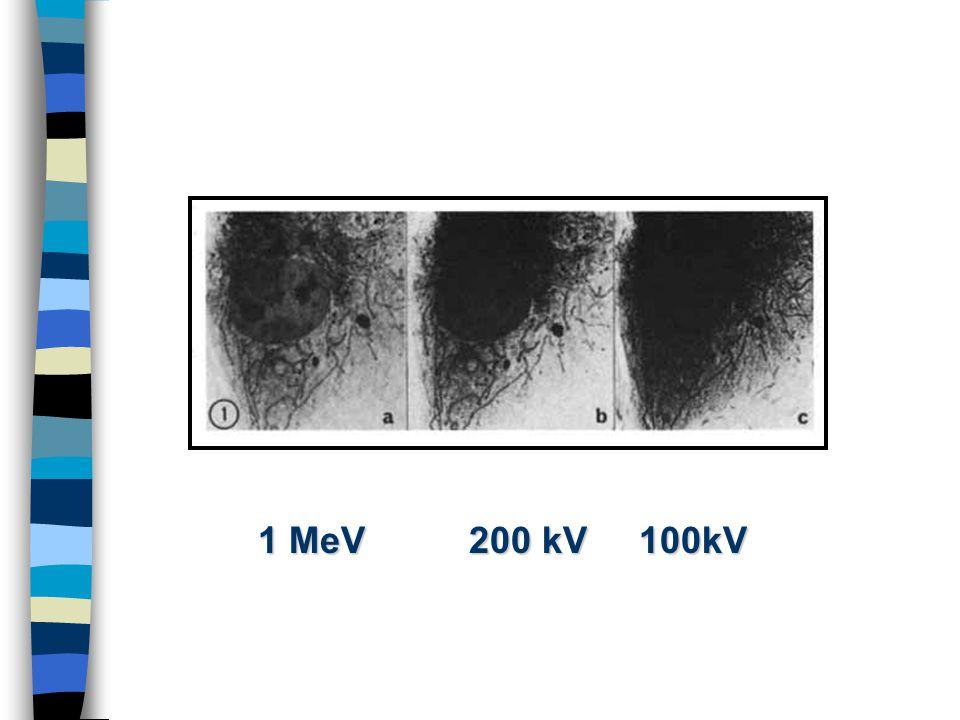 1 MeV 200 kV 100kV