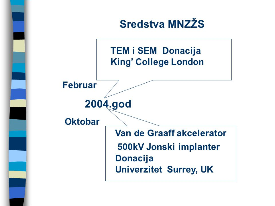 TEM i SEM Donacija King' College London Van de Graaff akcelerator 500kV Jonski implanter Donacija Univerzitet Surrey, UK Februar Oktobar 2004.god Sredstva MNZŽS