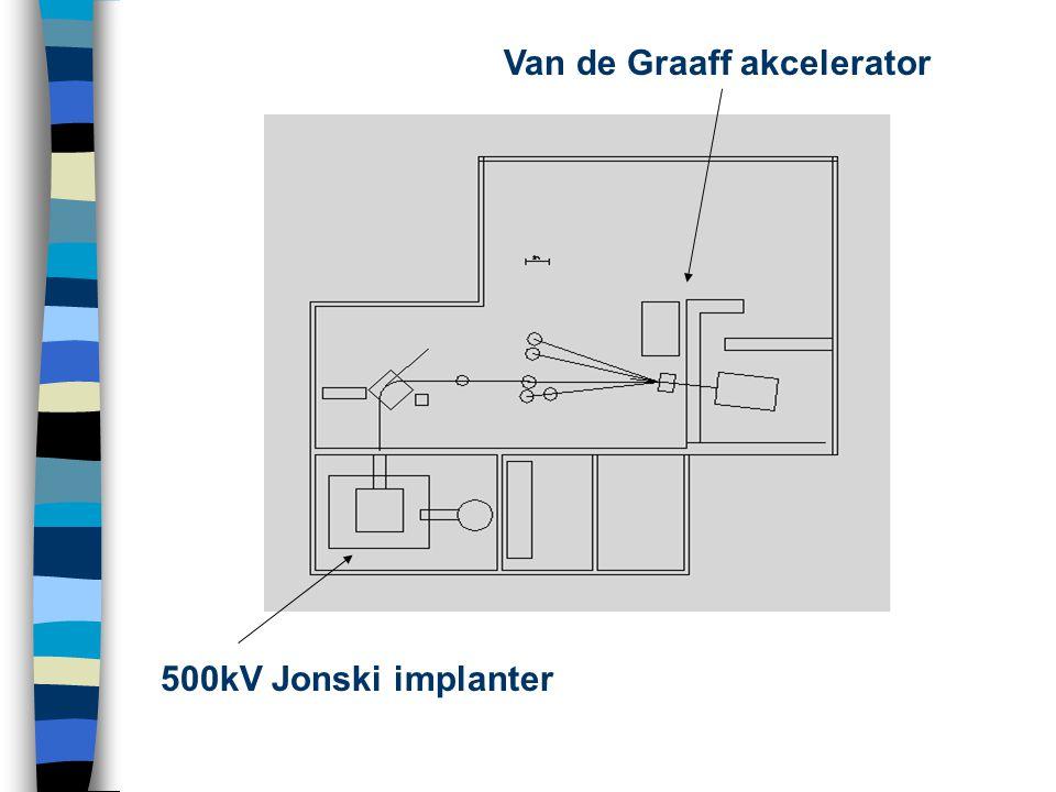 500kV Jonski implanter Van de Graaff akcelerator