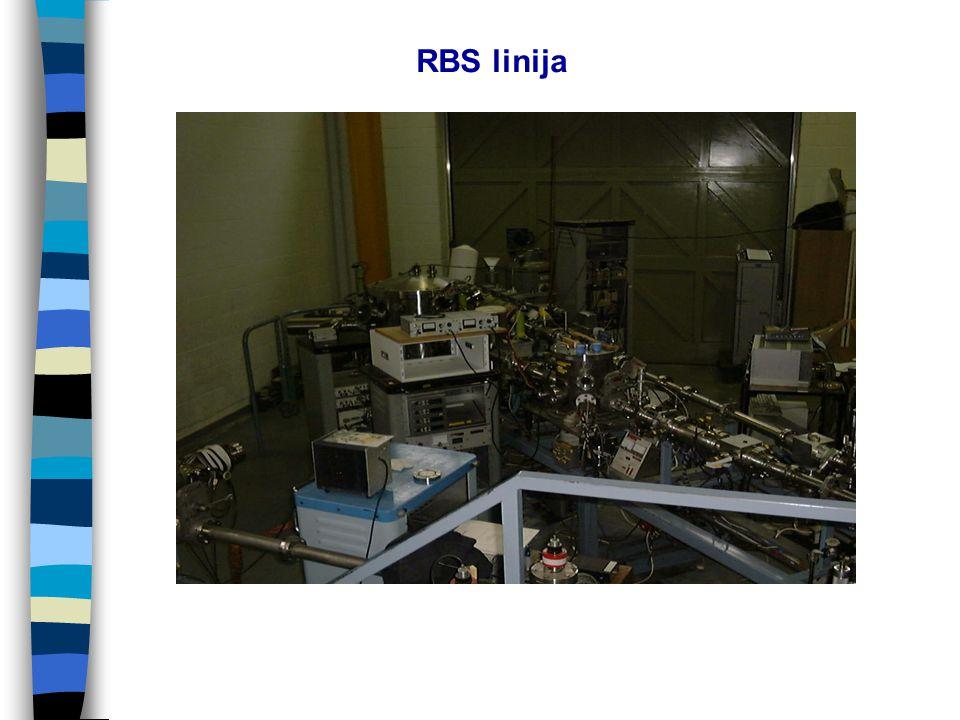 RBS linija