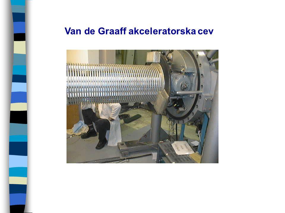 Van de Graaff akceleratorska cev