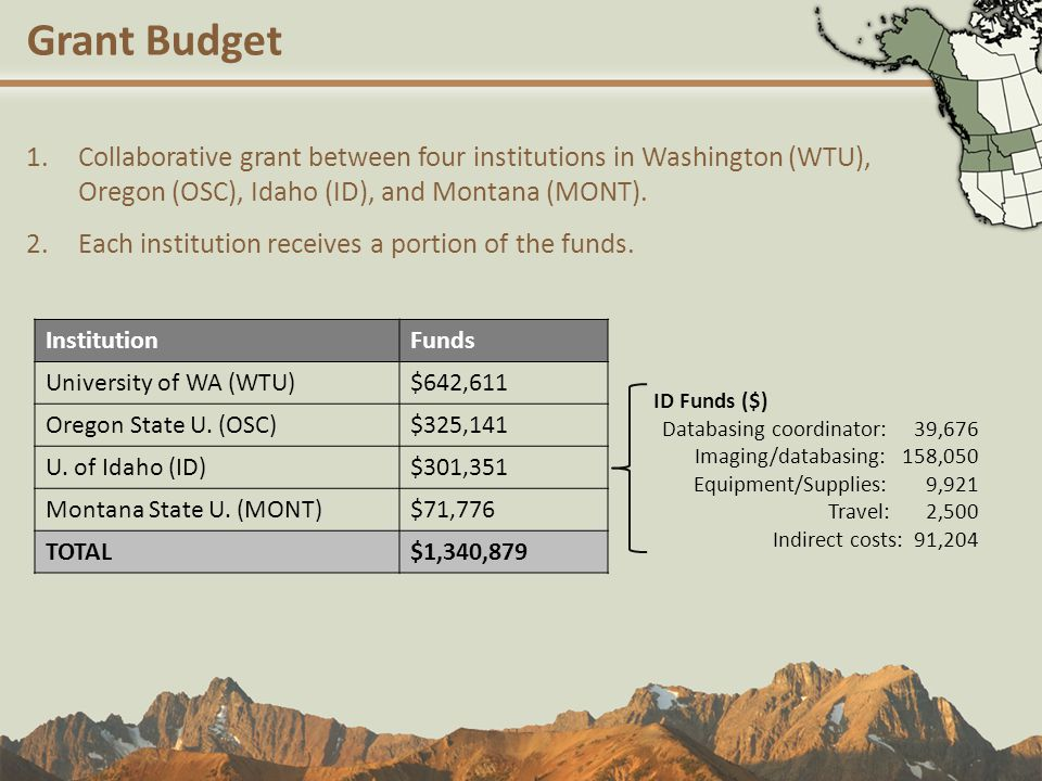 Grant Budget 1.Collaborative grant between four institutions in Washington (WTU), Oregon (OSC), Idaho (ID), and Montana (MONT).