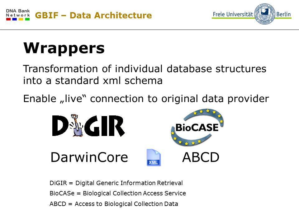 "DiGIR = Digital Generic Information Retrieval BioCASe = Biological Collection Access Service ABCD = Access to Biological Collection Data Wrappers Transformation of individual database structures into a standard xml schema Enable ""live connection to original data provider DarwinCoreABCD"