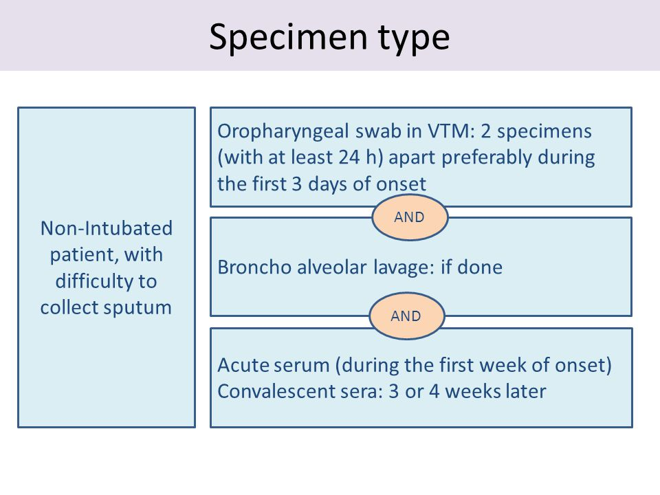 Specimen type Non-Intubated patient, with difficulty to collect sputum Oropharyngeal swab in VTM: 2 specimens (with at least 24 h) apart preferably during the first 3 days of onset Broncho alveolar lavage: if done Acute serum (during the first week of onset) Convalescent sera: 3 or 4 weeks later AND