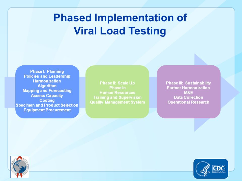 Phased Implementation of Viral Load Testing Phase I: Planning Policies and Leadership Harmonization Algorithm Mapping and Forecasting Assess Capacity