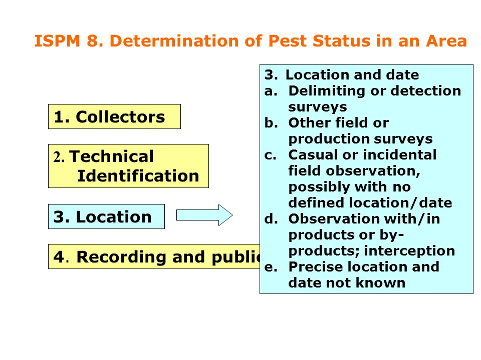 1. Collectors 2. Technical Identification 3. Location 4. Recording and publication 3. Location and date a.Delimiting or detection surveys b.Other fiel