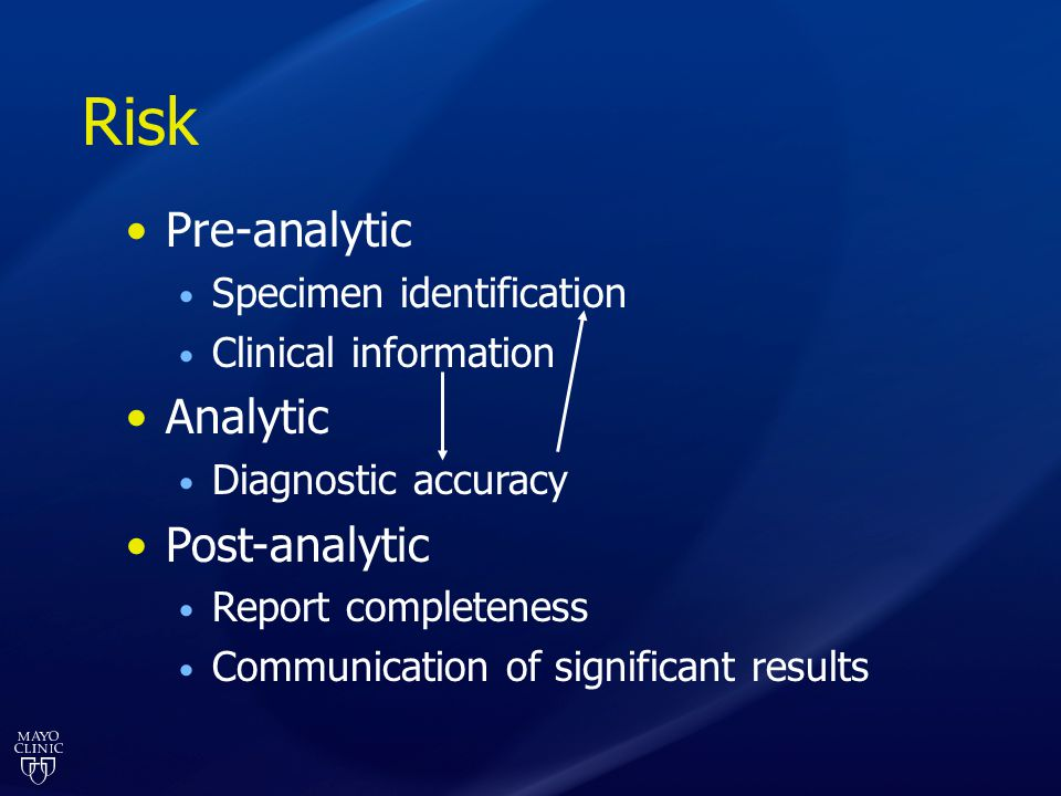 Risk Pre-analytic Specimen identification Clinical information Analytic Diagnostic accuracy Post-analytic Report completeness Communication of signifi