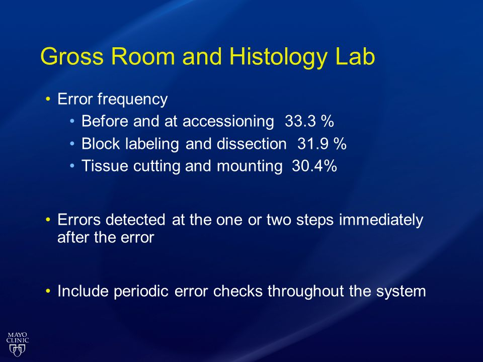 Gross Room and Histology Lab Error frequency Before and at accessioning 33.3 % Block labeling and dissection 31.9 % Tissue cutting and mounting 30.4%