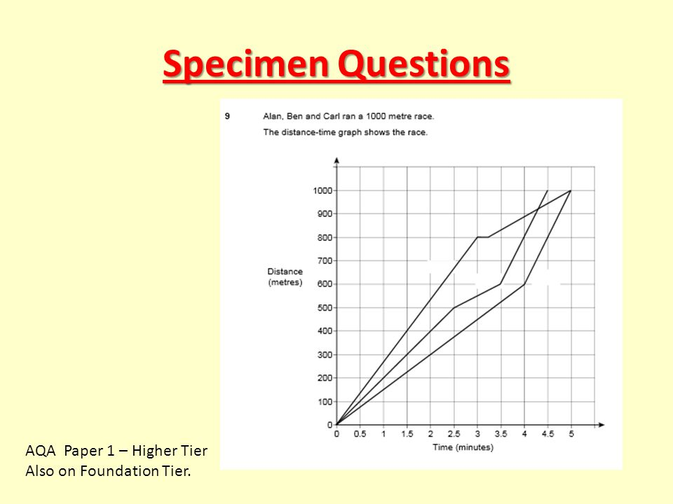 Specimen Questions AQA Paper 1 – Higher Tier Also on Foundation Tier.