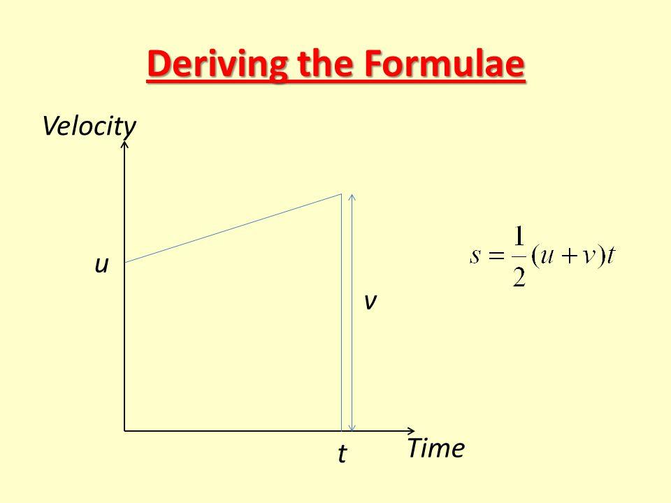 Deriving the Formulae u t Time Velocity v