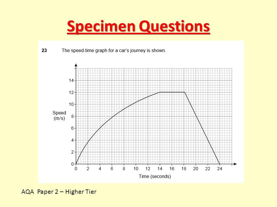 Specimen Questions AQA Paper 2 – Higher Tier