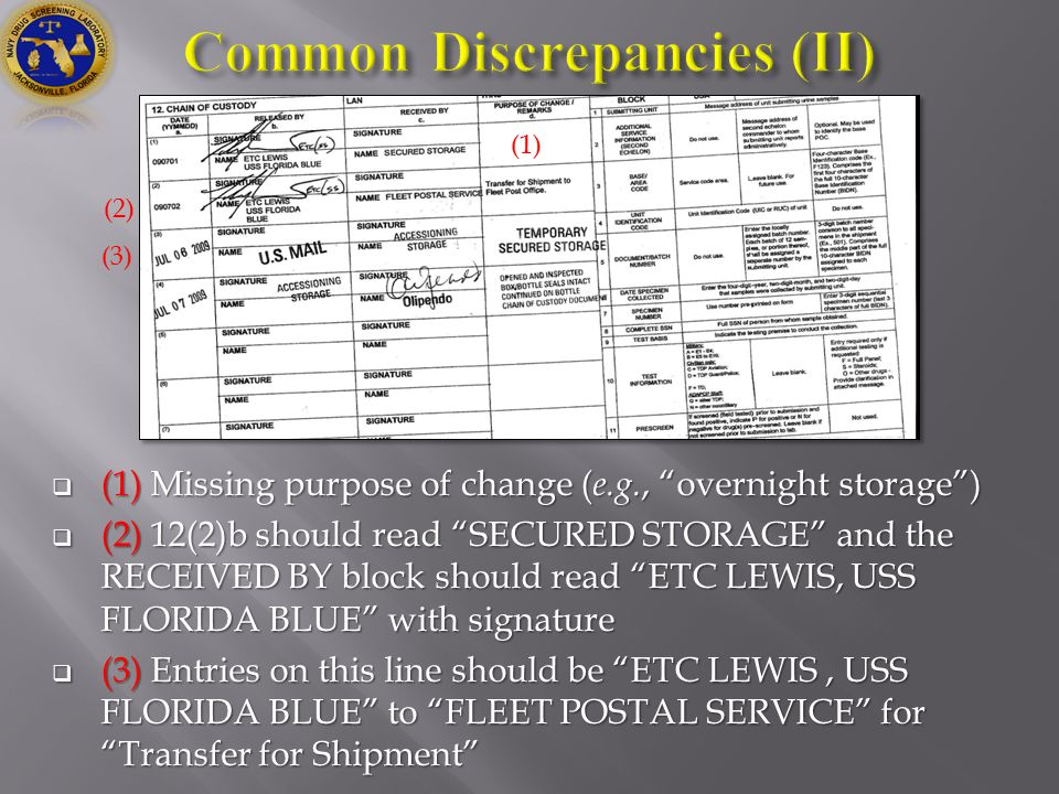  (1) Missing purpose of change ( e.g., overnight storage )  (2) 12(2)b should read SECURED STORAGE and the RECEIVED BY block should read ETC LEWIS, USS FLORIDA BLUE with signature  (3) Entries on this line should be ETC LEWIS, USS FLORIDA BLUE to FLEET POSTAL SERVICE for Transfer for Shipment (1) (2) (3)
