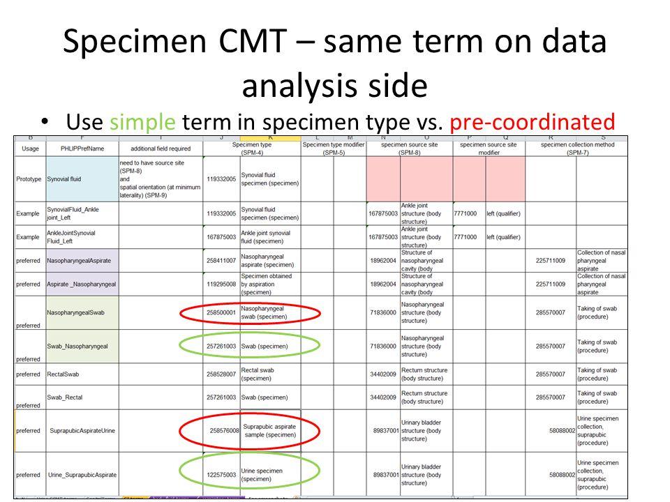 Specimen CMT – same term on data analysis side Use simple term in specimen type vs. pre-coordinated