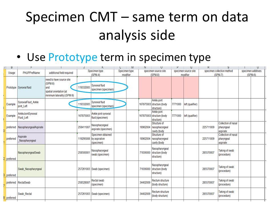 Specimen CMT – same term on data analysis side Use Prototype term in specimen type