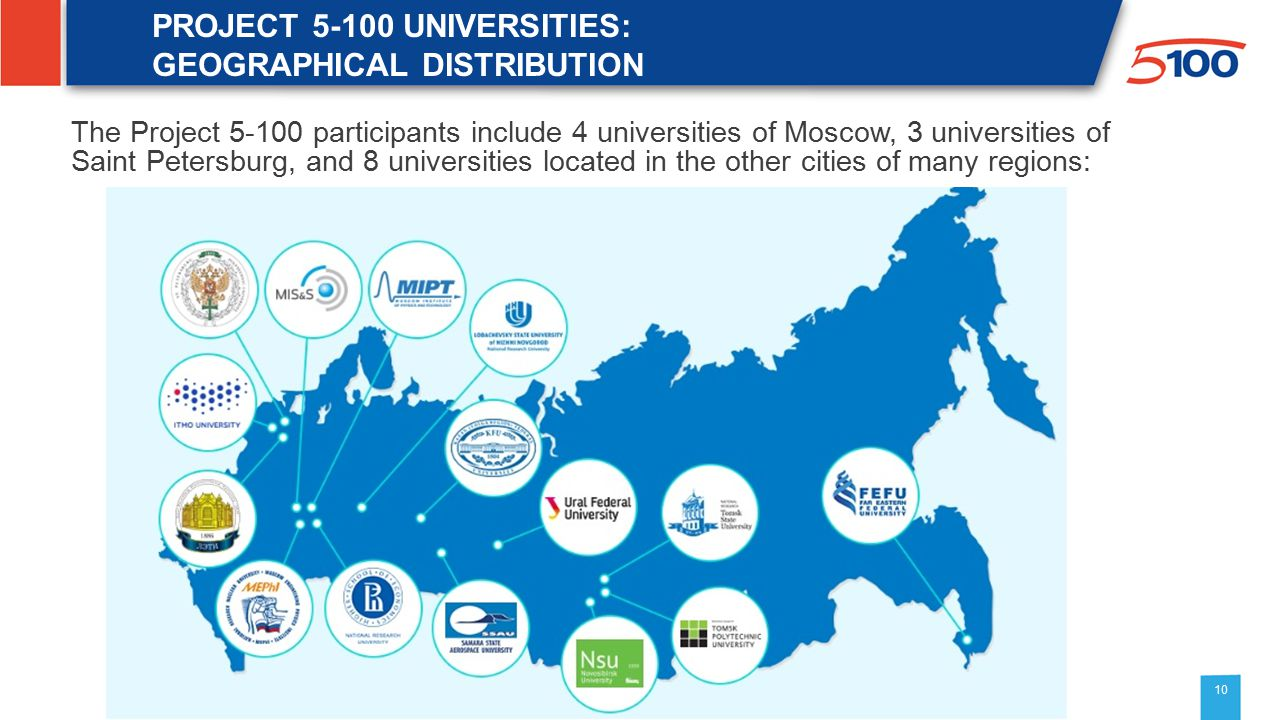 PROJECT 5-100 UNIVERSITIES: GEOGRAPHICAL DISTRIBUTION 10 The Project 5-100 participants include 4 universities of Moscow, 3 universities of Saint Petersburg, and 8 universities located in the other cities of many regions: