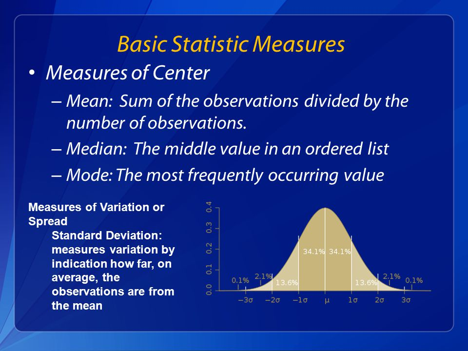 Measures of Center – Mean: Sum of the observations divided by the number of observations.