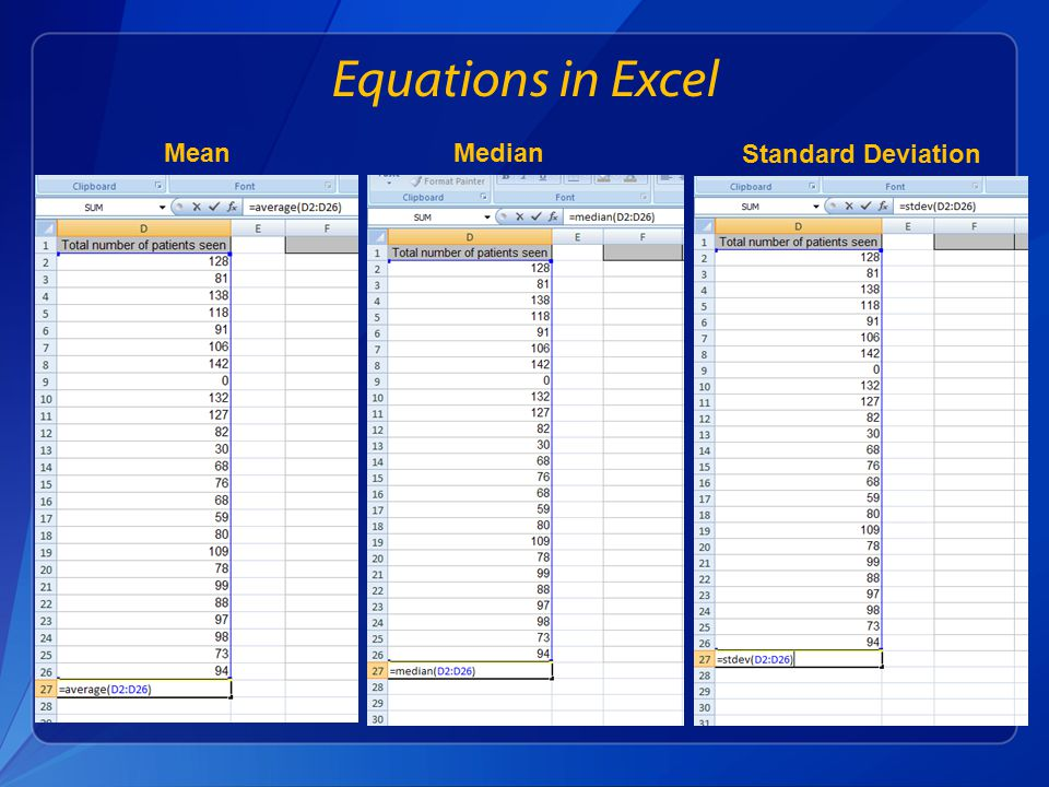 Equations in Excel MeanMedian Standard Deviation